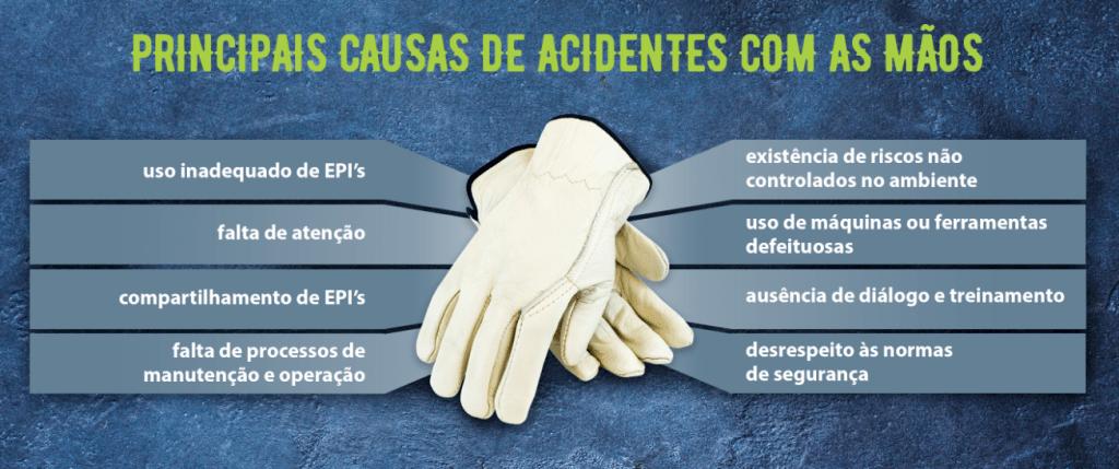 Cuidados e prevenção com as mãos - principais causas de acidentes
