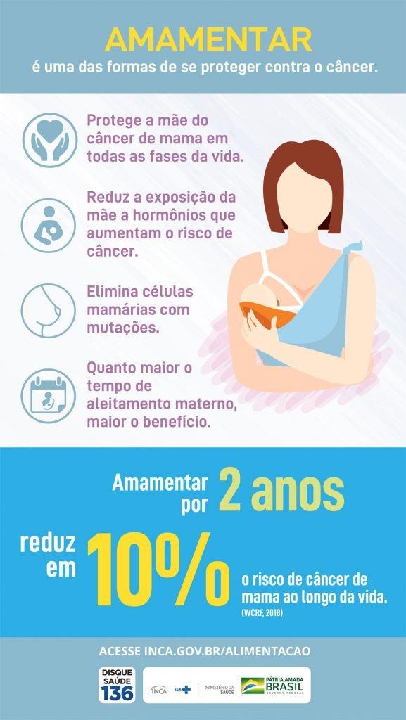 amamentar é uma das maneiras de se proteger contra o câncer - ministério da saúde - INCA